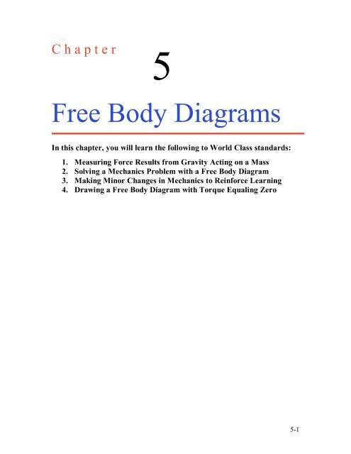 30 Torque Free Body Diagram