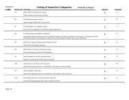 Laboratory Safety Inspection Observation Criteria - University of ...