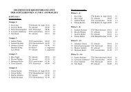 Ergebnisse der Endrangliste Schüler A und C