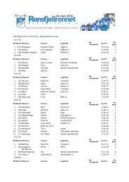 Resultat 2012 - Rensfjellrennet