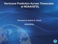 Hurricane Prediction Across Timescales at NOAA/GFDL