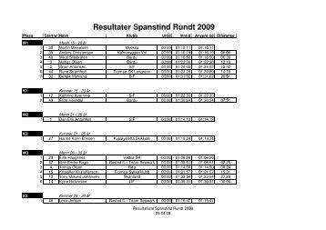 Resultater Tur 2009 - Spanstind Rundt