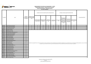 Lista final de ordenação da oferta de - Agrupamento de Escolas de ...