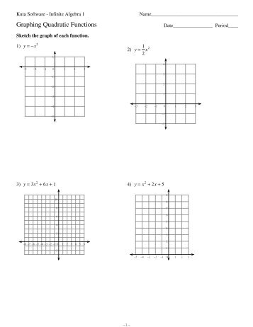 Graphing Lines in Standard Form Worksheet
