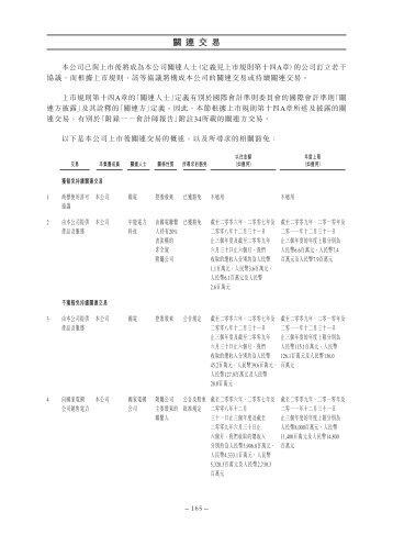 關連交易 - 龙源电力集团股份有限公司