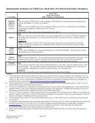 Immunization Requirements - Clark-Shawnee Local School District