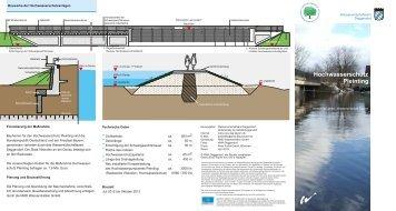 Hochwasserschutz Pleinting - Wasserwirtschaftsamt Deggendorf ...