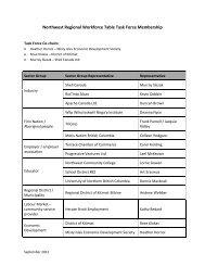 Northwest Regional Workforce Table Task Force Membership