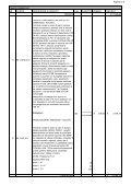 Pagina nr.1 1 A RIPORTARE 20.710,14 € COMPUTO ... - Audine.net - Page 6