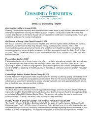 2003 Grant Recipients - Community Foundation of Greater Dubuque