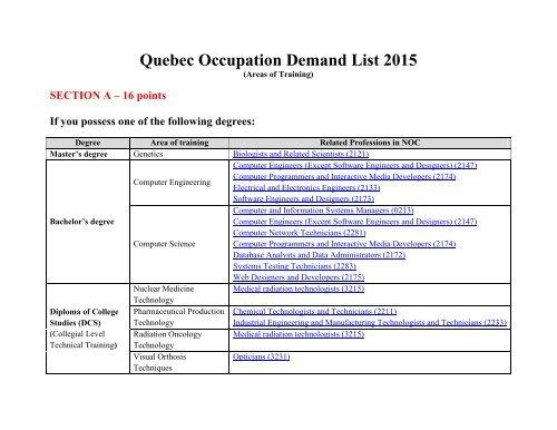 Areas Of Training Occupation List