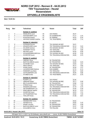 Ergebnisliste Nordcup E RS Heutal 04.03.2012 - TSV Traunwalchen ...