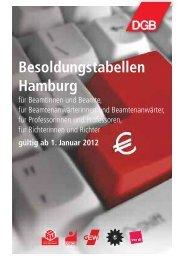 Hamburg ab Januar 2012 - Das RentenPlus