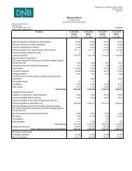 1st quarter of 2012 - DNB