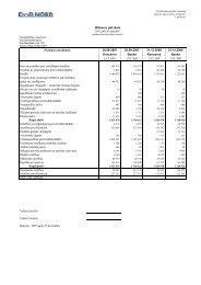 Finanšu pārskats par 2007. gada 3. ceturksni - DNB