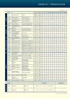 Leyendecker - Verbundelemente - Seite 3