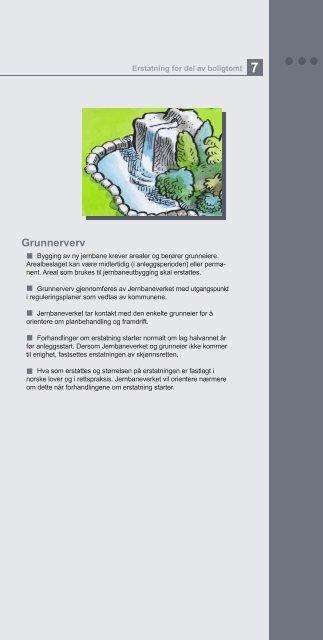 Erstatning for del av boligtomt - Jernbaneverket