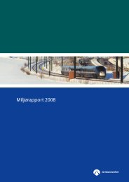 Miljørapport 2008 - Jernbaneverket