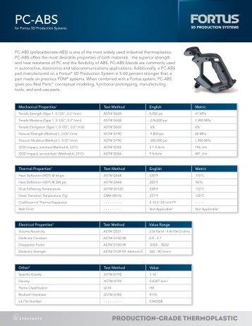 PC-ABS - Laser Lines Ltd.