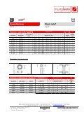 Zugentlastung Strain relief - Murrplastik Systemtechnik - Seite 2