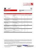 Zugentlastung Strain relief - Murrplastik Systemtechnik - Seite 3