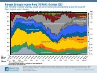 September 2012 - Pioneer Investments