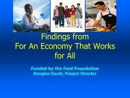 Findings from For An Economy That Works for All