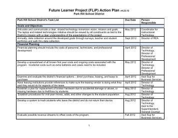 Future Learner Project - Park Hill School District