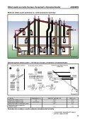 Junkers kondenzační kotle Cerapur technická dokumentace 2.pdf - Page 5