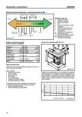 Junkers kondenzační kotle Cerapur technická dokumentace 2.pdf - Page 6