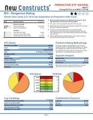 iShares Dow Jones U.S. Oil & Gas Exploration & Production Index ...
