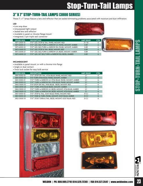 Stop-Turn-Tail Lamps 7