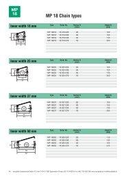 MP 18 Chain types - Murrplastik Systemtechnik