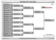 HALMasters2015Menssingles