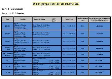W124 preço lista 49 de 01.06.1987 Parte 1 - automóveis