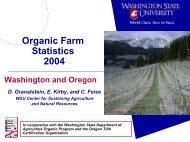 Organic Farm Statistics 2004