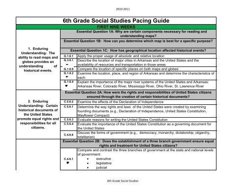 6th Grade Social Studies Pacing Guide - Cabot Public Schools