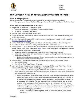 Identity management theory interpersonal communication essay
