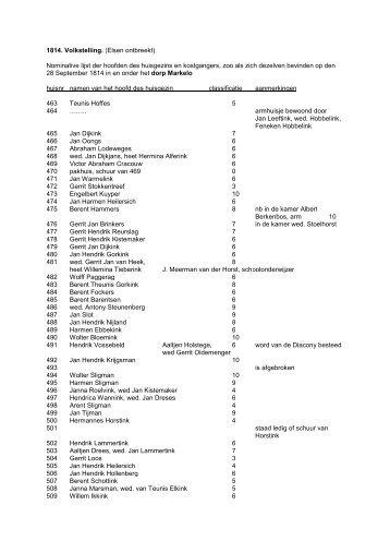 1814 Volkstelling, hoofdbewoner en ... - De Hofmarken