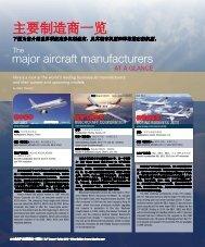 主要制造商一览 - Business Jet Traveler