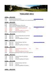 Titantour 2011, resa
