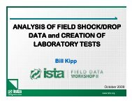 ANALYSIS OF FIELD SHOCK/DROP DATA and CREATION OF ... - Ista