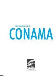 Legislação CONAMA - Ipaam