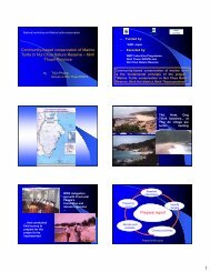 Community-based conservation of Marine Turtle in Nui Chua Nature ...