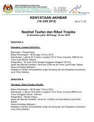 18 jun 2012 - Jabatan Meteorologi Malaysia