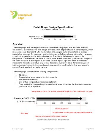 Bullet Graph Design Specification - Perceptual Edge