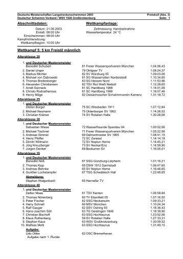 Wettkampf 5: 5 km Freistil männlich - DM Freiwasser