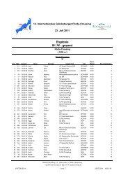 11 Ergebnisse Foerde-Crossing 2011.pdf - ElchTriTeam