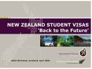 Students Online Training - Australia New Zealand Agent Workshop