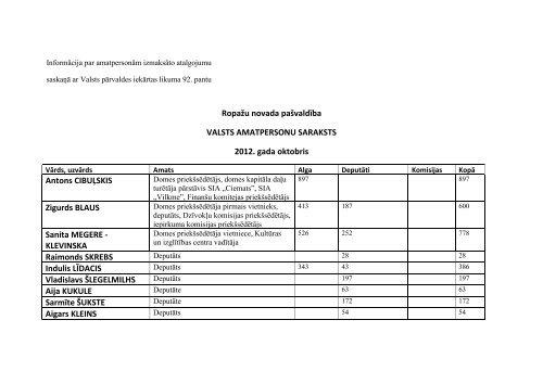 Ropažu novada pašvaldības valsts amatpersonām oktobrī ...